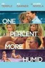 One Percent More Humid Full Movie Watch Online Free
